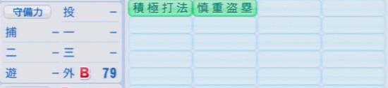 パワプロ2016 赤松真人 1.03&1.04守備適正