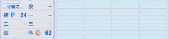 パワプロ2016 中東直己 1.03&1.04守備適正