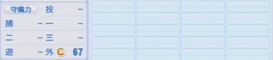 パワプロ2016 野間峻祥 1.03&1.04守備適正