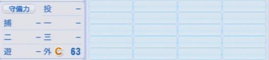 パワプロ2016 下水流昂 1.03&1.04守備適正