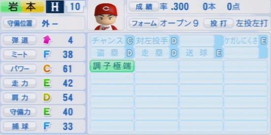パワプロ2016 岩本貴裕 1.03&1.04