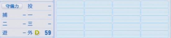 パワプロ2016 プライディ 1.03&1.04守備適正