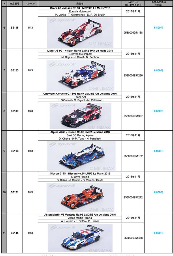 2016SJP-146_SPARK-MODELS_-1-43-Le-Mans-2016_SEP-2016-Preorder-Form-2.jpg