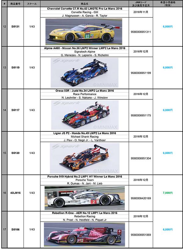 2016SJP-146_SPARK-MODELS_-1-43-Le-Mans-2016_SEP-2016-Preorder-Form-3.jpg