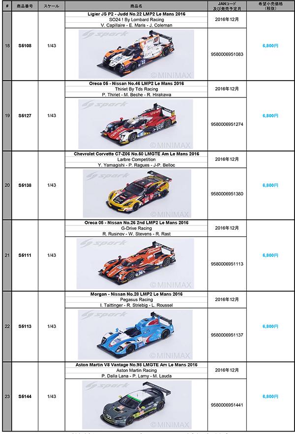 2016SJP-146_SPARK-MODELS_-1-43-Le-Mans-2016_SEP-2016-Preorder-Form-4.jpg