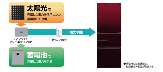 プラズマクラスター冷蔵庫01