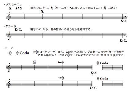 音符_ds_dc_coda