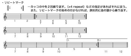 音符_反復