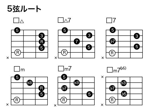 5弦ルート