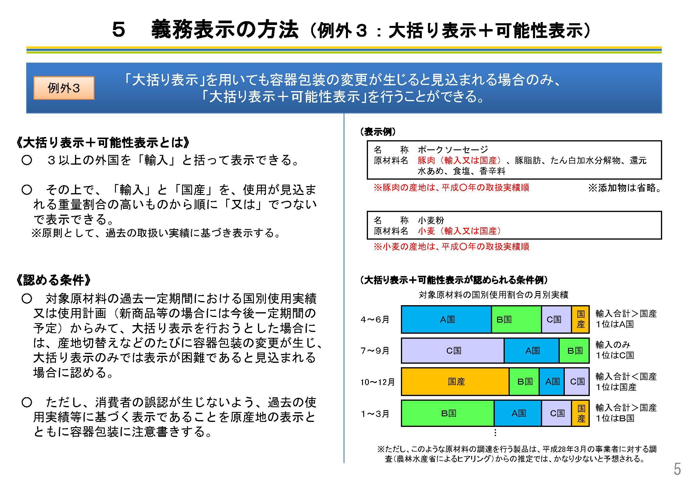 今後の加工食品の原料原産地表示制度(案)_ページ_6