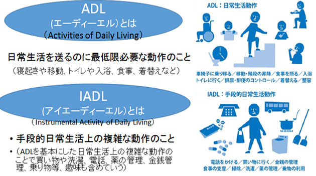 ADL IADL