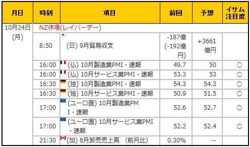 経済指標20161024