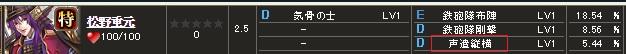 特 松野s