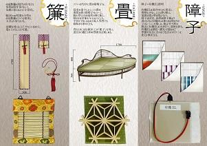 インテリアデザインコンペ2015 奨励賞の藤田 久美子-2