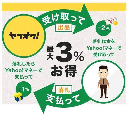 yahoomoney_1.jpg