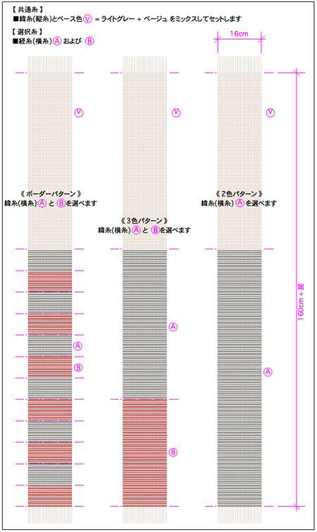 マフラーの会_パターン図