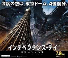 東京ドーム4億個