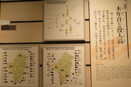 南木曾町歴史博物館
