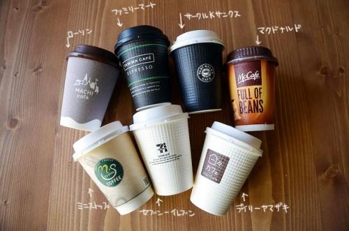 【競馬板】美味いコーヒーはどれだ