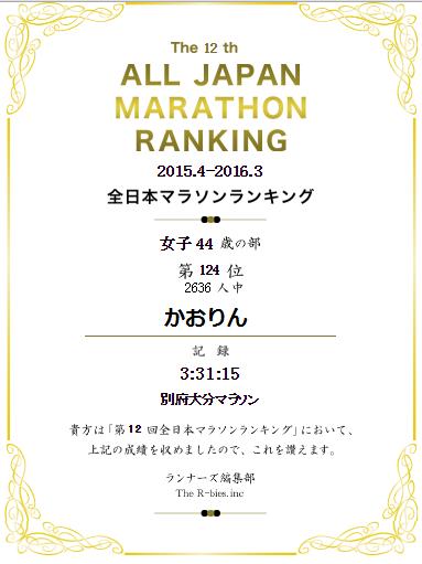 2016マラソンランキング