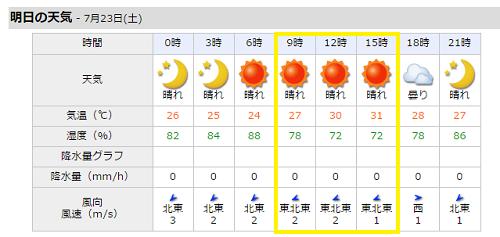 長居の天気
