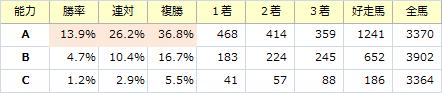 能力_20161023