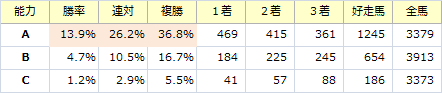 能力_20161030