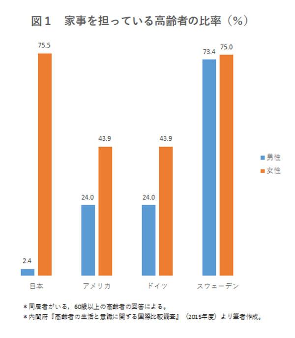 maita160921-chart01.jpg