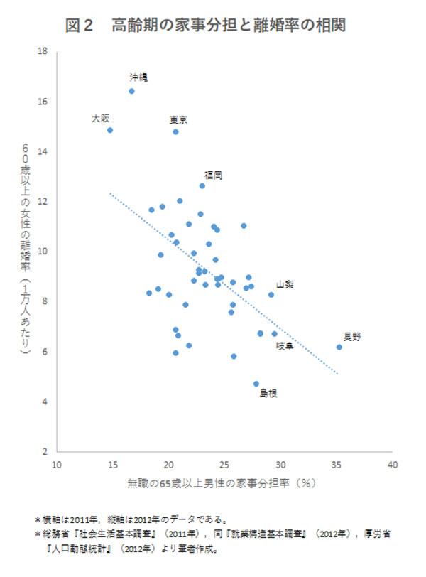maita160921-chart02.jpg