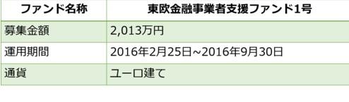 2016y10m10d_102830062.jpg