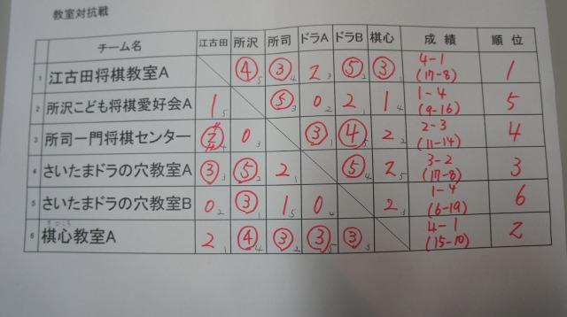 s-8対戦表