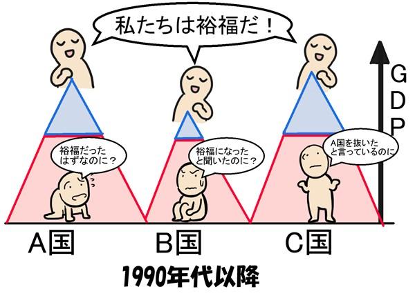 ごご - コピー