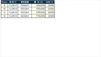 グランティーノ目黒本町賃料票_R