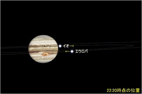 木星_20160512I_2220_iti