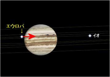 木星衛星_20160521I_iti