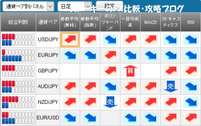 20161022さきよみLIONチャートシグナルパネル