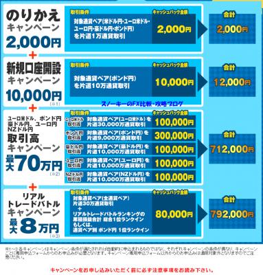 2016年11月ヒロセ通商乗り換えキャンペーン2