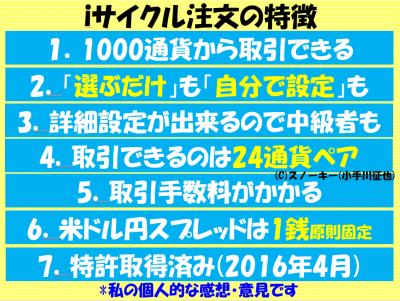 iサイクル注文の評判と特徴2016秋