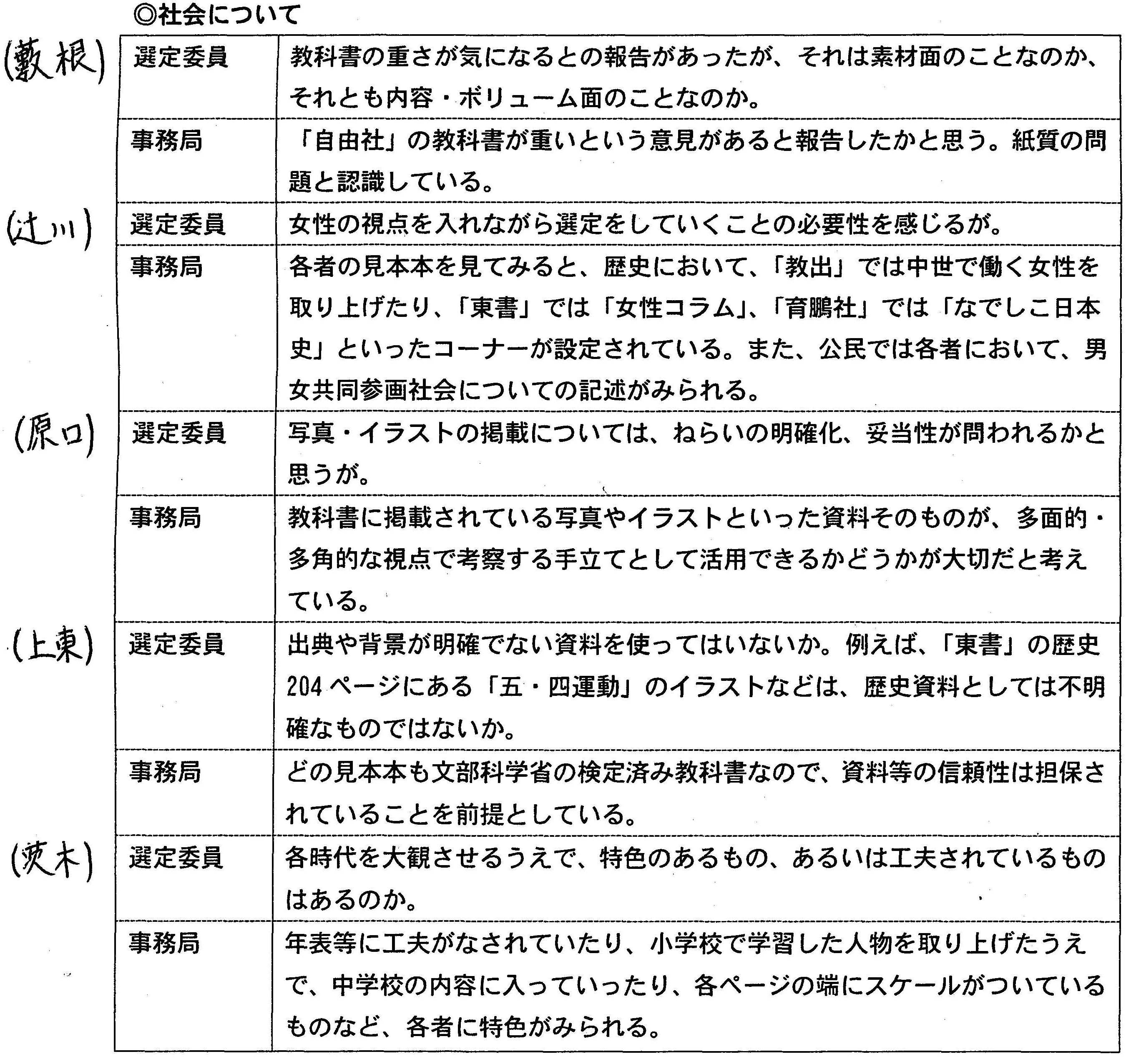 選定委員会3