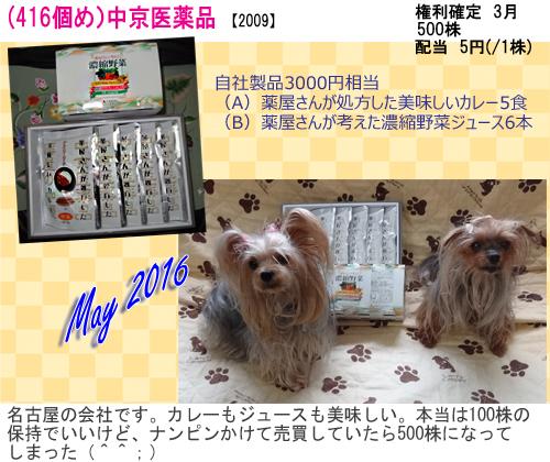 (416)2016年05月到着中京医薬品