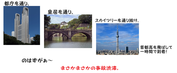 a江戸川へGO