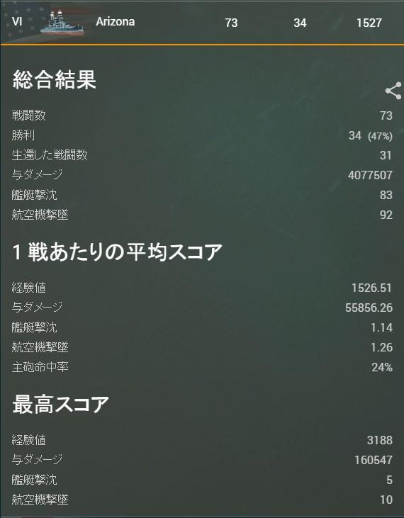 arizona_score.jpg