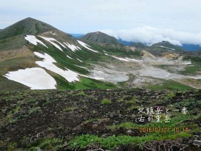 北鎮岳と黒岳