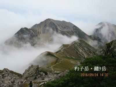杓子岳・白馬𨯯ケ岳