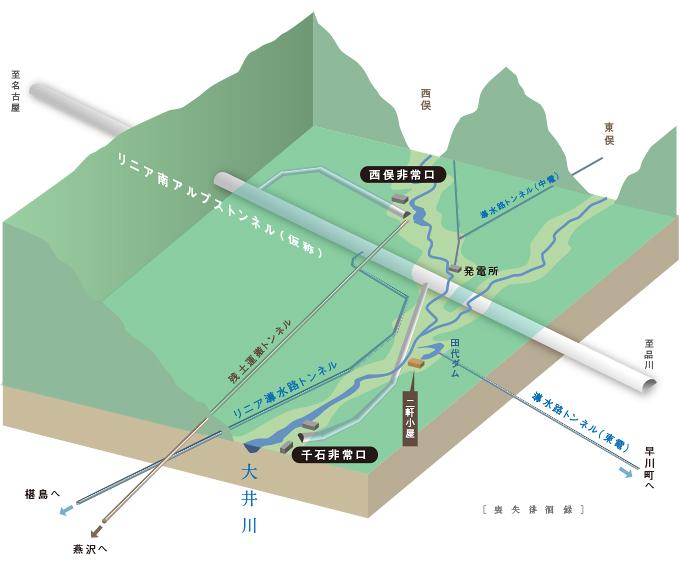 リニア静岡工区南アルプストンネル地図1605shizumap1.jpg