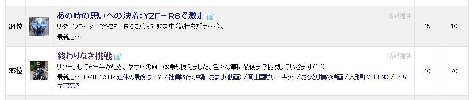 ブログ村20160727
