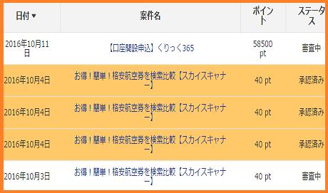 くりっく365-1
