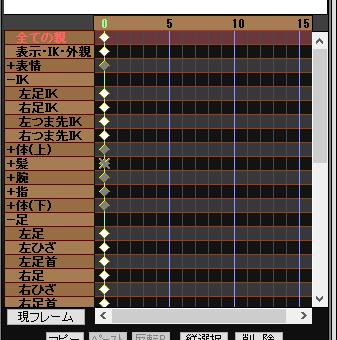 2016/05/25 MMDかずみモデル製作中 表示枠 修正後