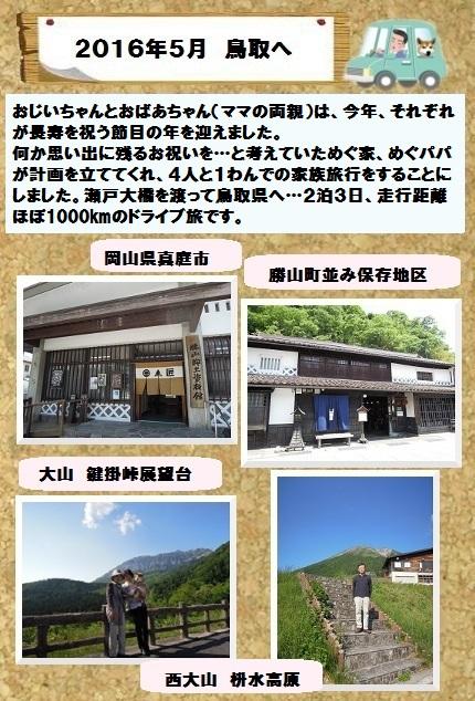 コルクボード・鳥取へ1