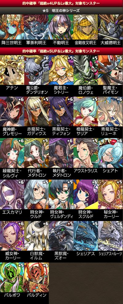 パズル&ドラゴンズ『4300万DL達成記念イベント』!!|パズル&ドラゴンズ